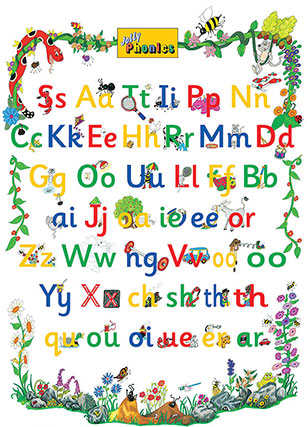 JL235-Jolly-Phonics-Letter-Sound-Poster
