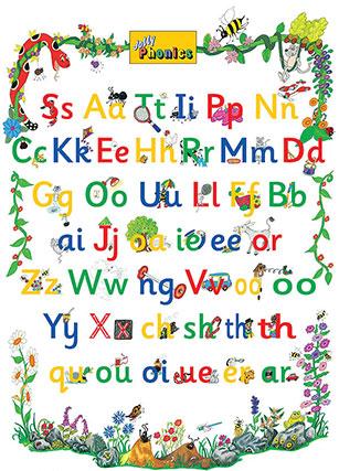 JL235-Jolly-Phonics-Letter-Sound-Poster