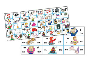 JL106-Jolly-Phonics-Letter-Sound-Strips