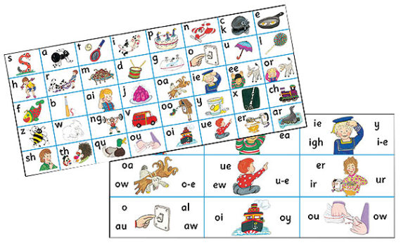 JL30X Jolly-Phonics-Letter-Sound-Strips-in-print-letters