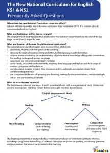 National-Curriculum-FAQs