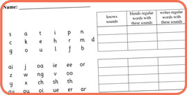 Pupil and Student Checklist